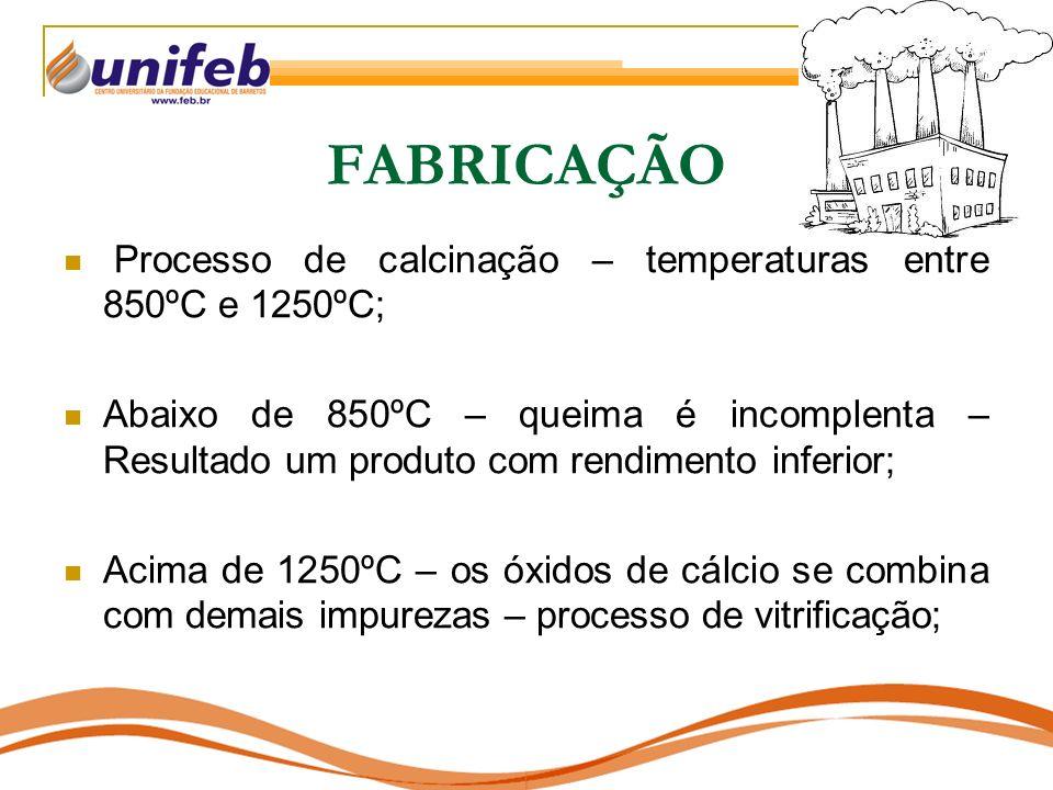 FABRICAÇÃO Processo de calcinação – temperaturas entre 850ºC e 1250ºC; Abaixo de 850ºC – queima é incomplenta – Resultado um produto com rendimento in