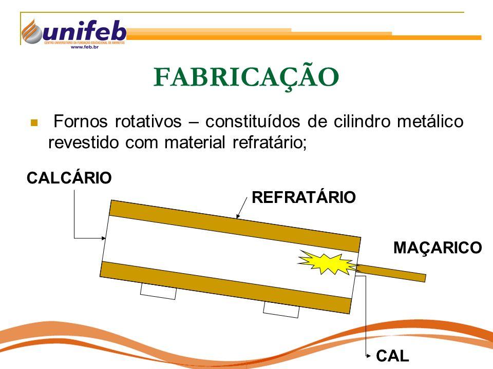 FABRICAÇÃO Fornos rotativos – constituídos de cilindro metálico revestido com material refratário; CALCÁRIO REFRATÁRIO MAÇARICO CAL