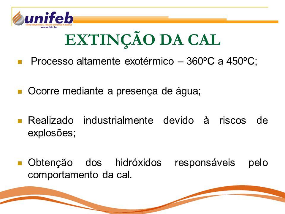 EXTINÇÃO DA CAL Processo altamente exotérmico – 360ºC a 450ºC; Ocorre mediante a presença de água; Realizado industrialmente devido à riscos de explos