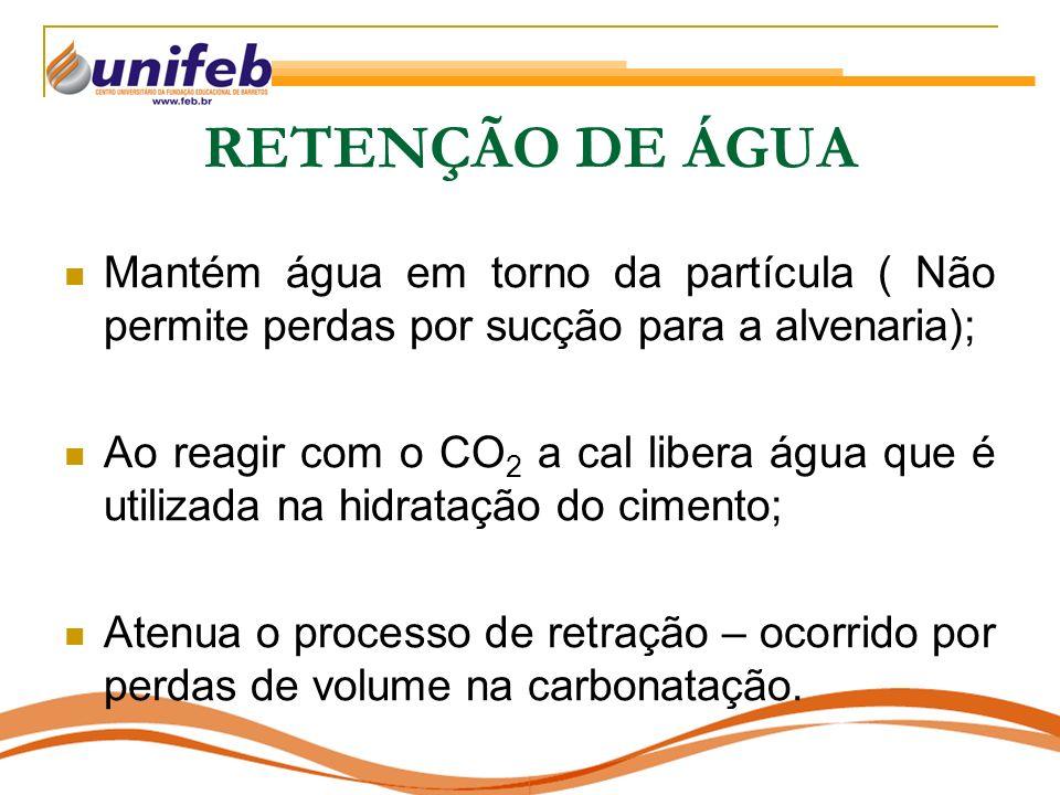RETENÇÃO DE ÁGUA Mantém água em torno da partícula ( Não permite perdas por sucção para a alvenaria); Ao reagir com o CO 2 a cal libera água que é uti