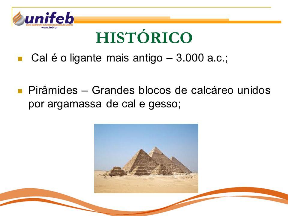 HISTÓRICO Cal é o ligante mais antigo – 3.000 a.c.; Pirâmides – Grandes blocos de calcáreo unidos por argamassa de cal e gesso;