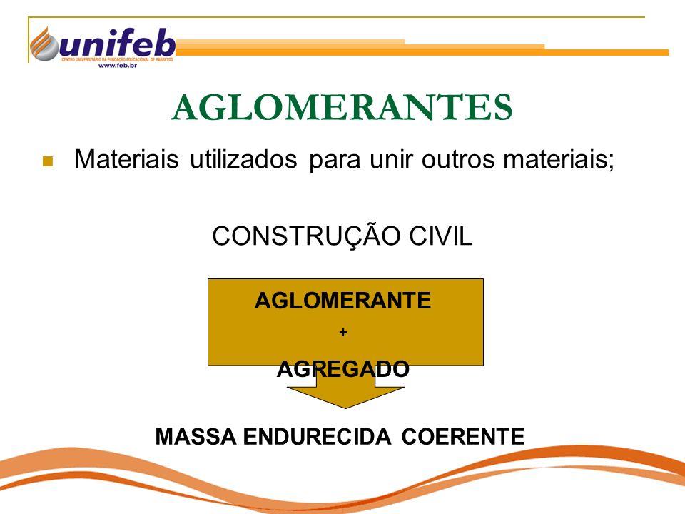 AGLOMERANTES Materiais utilizados para unir outros materiais; CONSTRUÇÃO CIVIL AGLOMERANTE + AGREGADO MASSA ENDURECIDA COERENTE