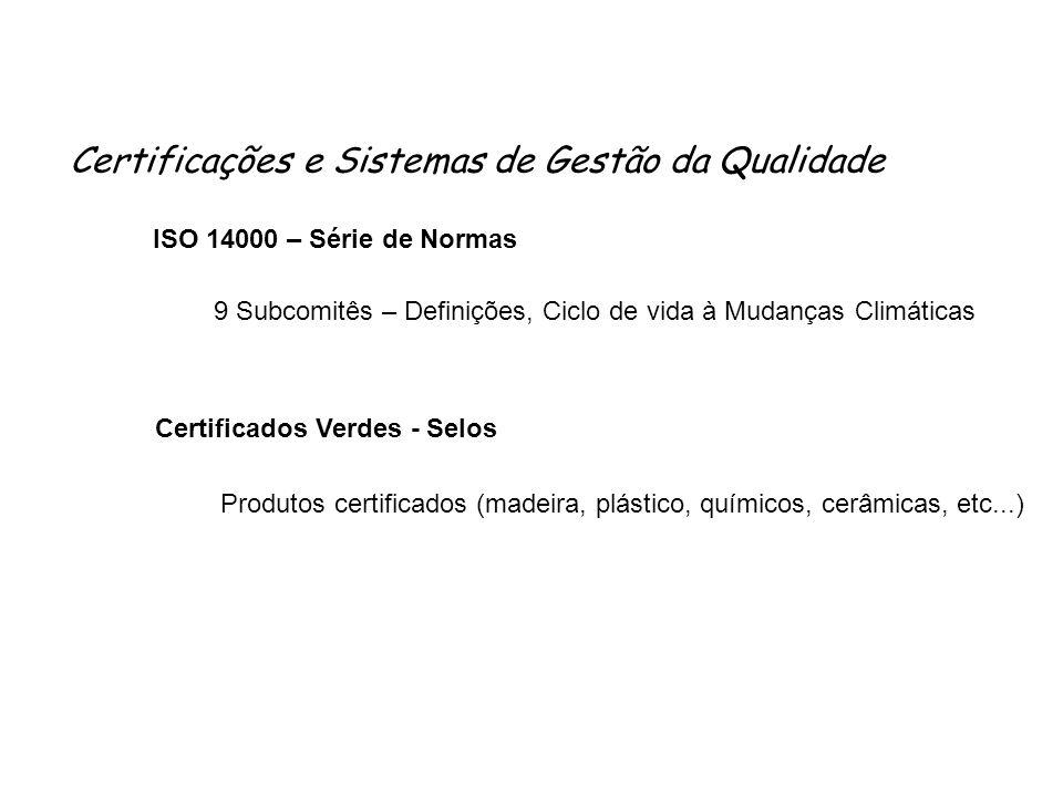 Certificações e Sistemas de Gestão da Qualidade ISO 14000 – Série de Normas 9 Subcomitês – Definições, Ciclo de vida à Mudanças Climáticas Certificado