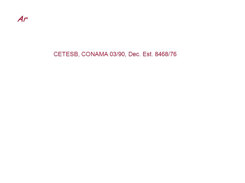 Ar CETESB, CONAMA 03/90, Dec. Est. 8468/76