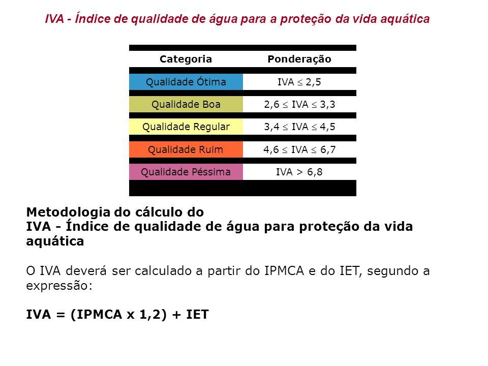 Metodologia do cálculo do IVA - Índice de qualidade de água para proteção da vida aquática O IVA deverá ser calculado a partir do IPMCA e do IET, segu
