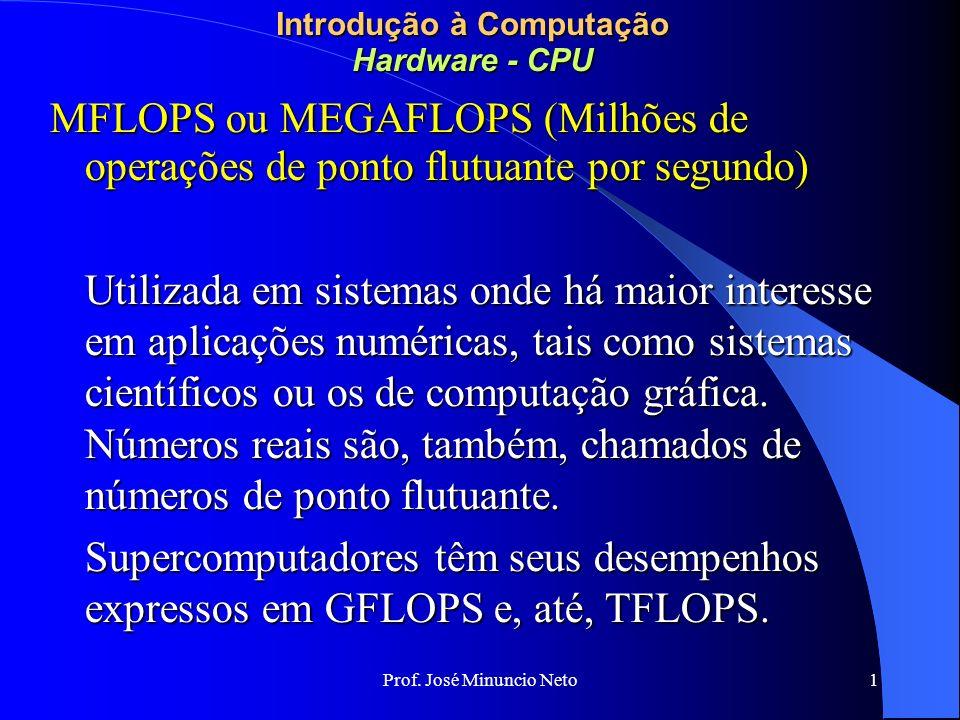 Prof. José Minuncio Neto 1 Introdução à Computação Hardware - CPU MFLOPS ou MEGAFLOPS (Milhões de operações de ponto flutuante por segundo) Utilizada