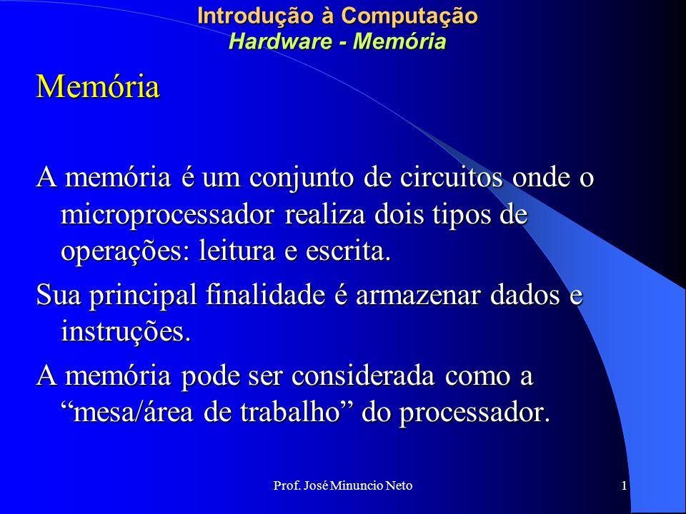Prof. José Minuncio Neto 1 Introdução à Computação Hardware - Memória Memória A memória é um conjunto de circuitos onde o microprocessador realiza doi