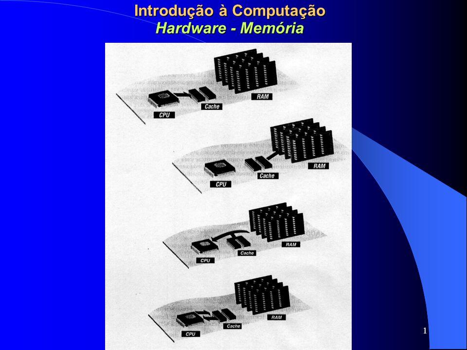 Prof. José Minuncio Neto 1 Introdução à Computação Hardware - Memória
