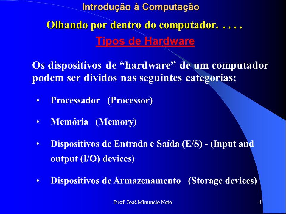 Prof. José Minuncio Neto 1 Introdução à Computação Olhando por dentro do computador..... Tipos de Hardware Os dispositivos de hardware de um computado