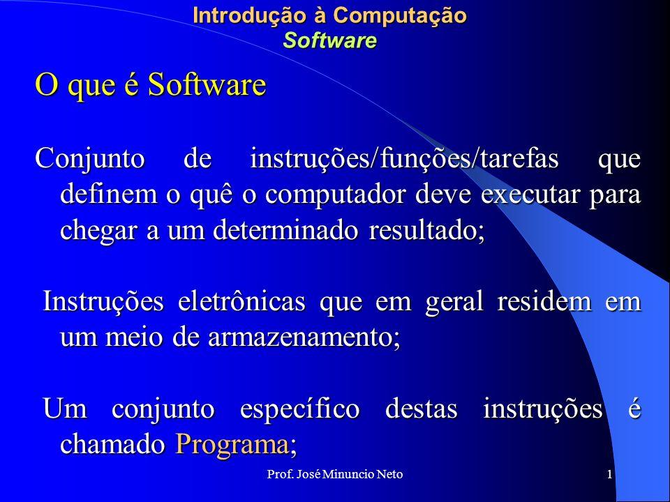 1 Introdução à Computação Software O que é Software Conjunto de instruções/funções/tarefas que definem o quê o computador deve executar para chegar a um determinado resultado; Instruções eletrônicas que em geral residem em um meio de armazenamento; Instruções eletrônicas que em geral residem em um meio de armazenamento; Um conjunto específico destas instruções é chamado Programa; Um conjunto específico destas instruções é chamado Programa;