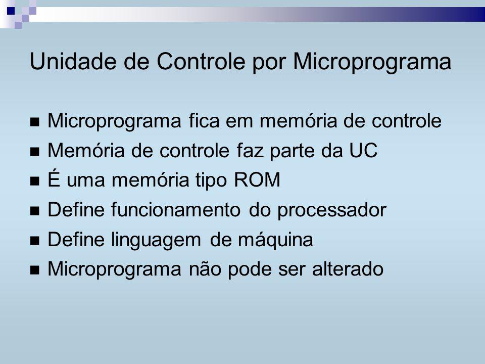 Unidade de Controle por Microprograma Microprograma fica em memória de controle Memória de controle faz parte da UC É uma memória tipo ROM Define funcionamento do processador Define linguagem de máquina Microprograma não pode ser alterado