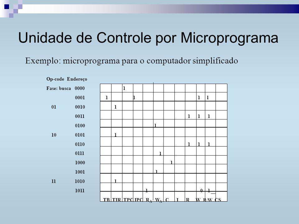 Unidade de Controle por Microprograma Exemplo: microprograma para o computador simplificado Op-code Endereço Fase: busca 0000 0001 01 0010 0011 0100 10 0101 0110 0111 1000 1001 11 1010 1011 1 1 1 1 1 1 1 1 1 1 1 1 1 1 1 0 1 TB TIR TPC IPC R A W A C I R W R/W CS