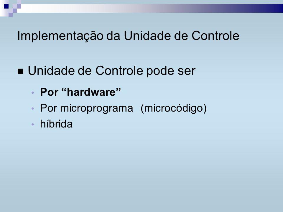 Implementação da Unidade de Controle Computadores iniciais: UC por hardware Microprograma: flexibilidade no projeto Híbridas Arquiteturas RISC: quase só hardware
