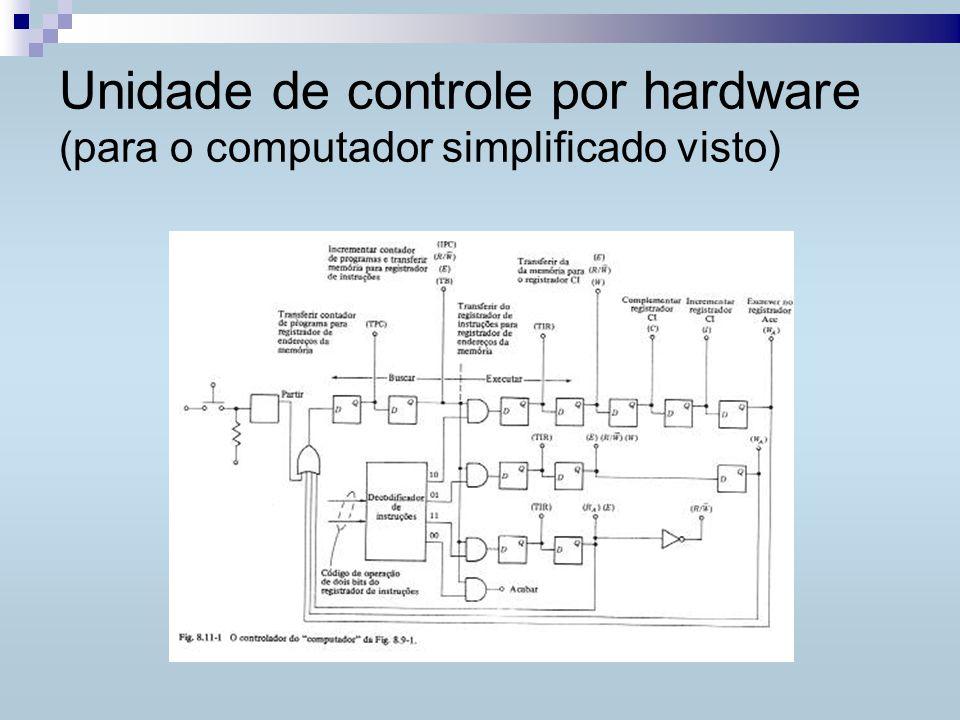 Unidade de controle por hardware (para o computador simplificado visto)