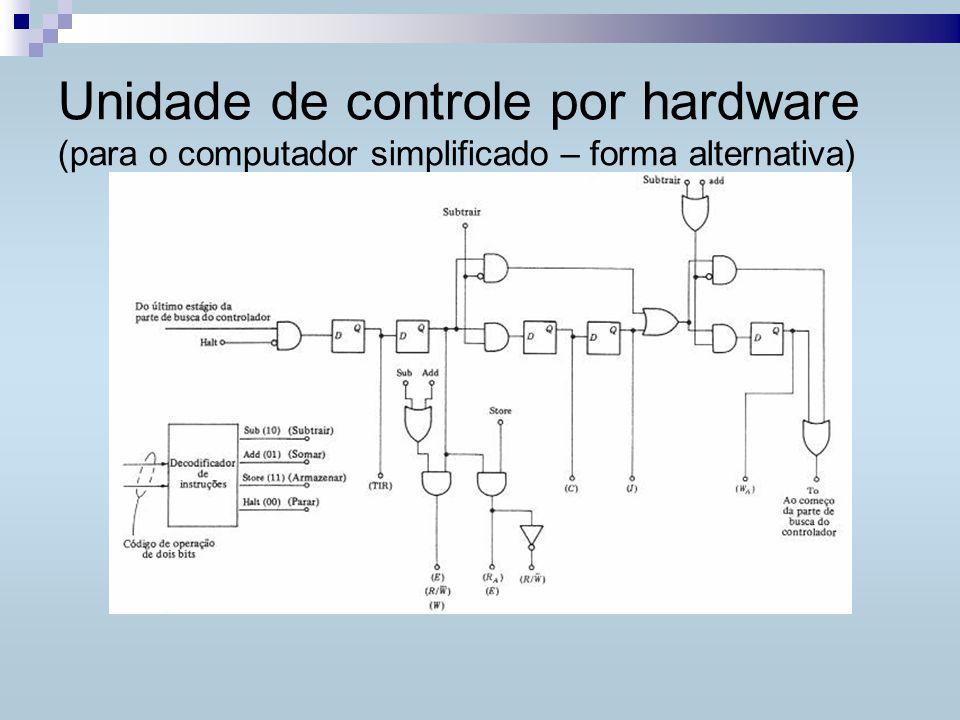 Unidade de controle por hardware (para o computador simplificado – forma alternativa)