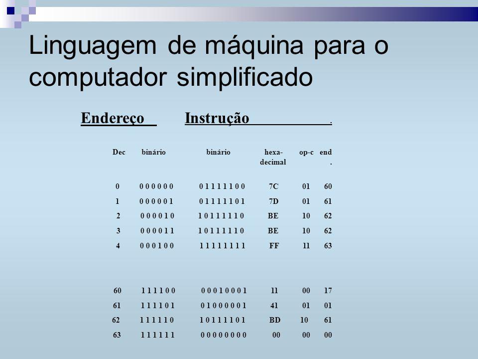 Unidade de controle por hardware (com capacidade de atender a interrupção) S Q R Q Int Execução Inicia rotina de atendimento a interrupção Iniciar...