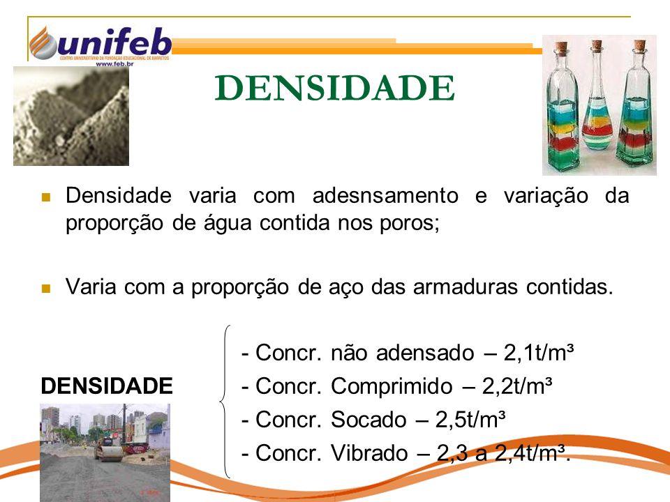 DENSIDADE Densidade varia com adesnsamento e variação da proporção de água contida nos poros; Varia com a proporção de aço das armaduras contidas.