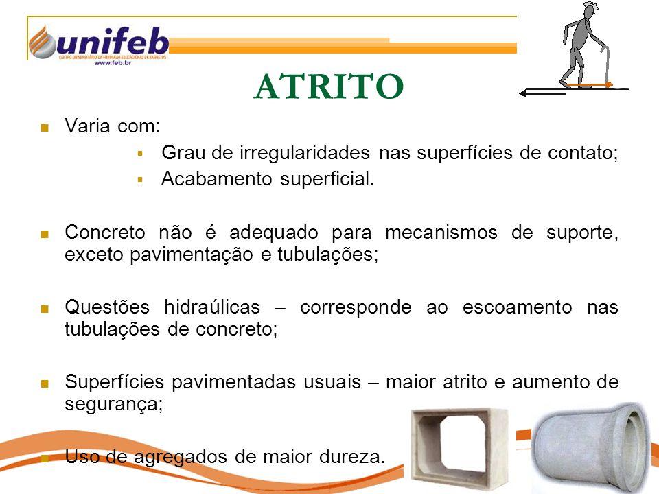 ATRITO Varia com: Grau de irregularidades nas superfícies de contato; Acabamento superficial.