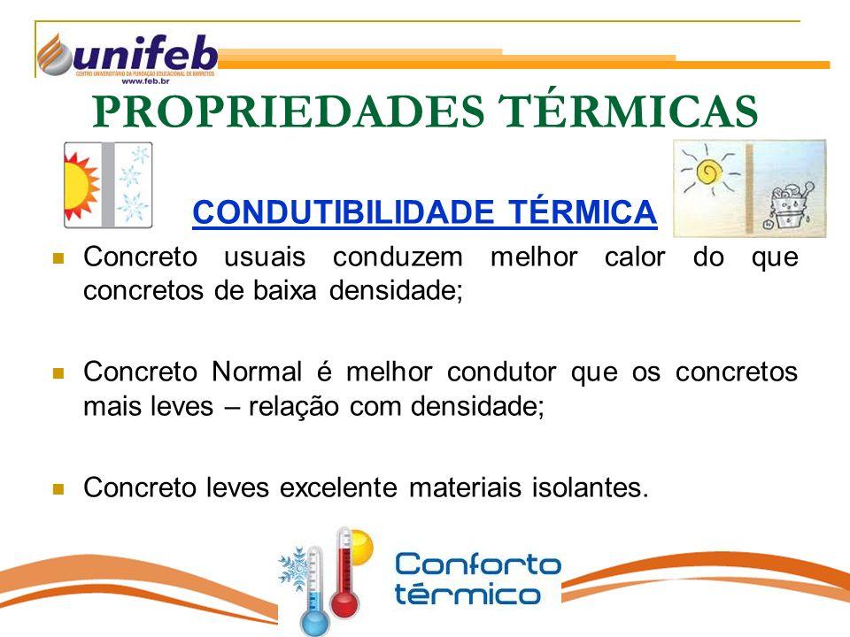 PROPRIEDADES TÉRMICAS CONDUTIBILIDADE TÉRMICA Concreto usuais conduzem melhor calor do que concretos de baixa densidade; Concreto Normal é melhor condutor que os concretos mais leves – relação com densidade; Concreto leves excelente materiais isolantes.