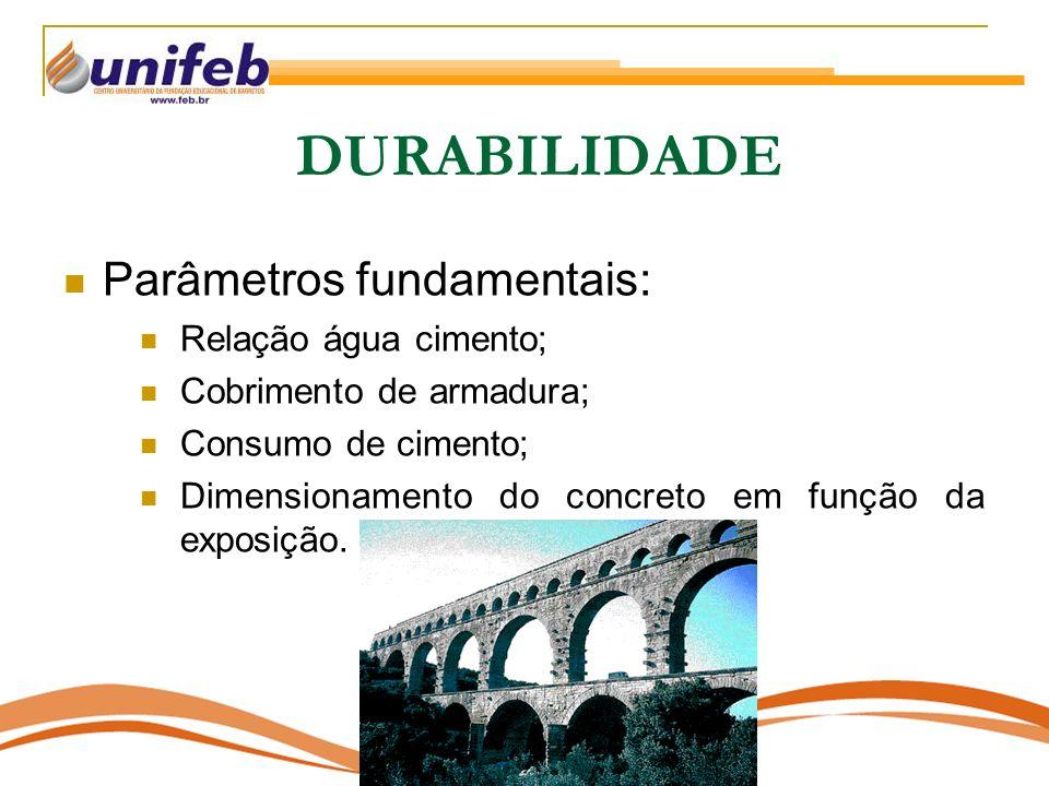 DURABILIDADE Parâmetros fundamentais: Relação água cimento; Cobrimento de armadura; Consumo de cimento; Dimensionamento do concreto em função da exposição.