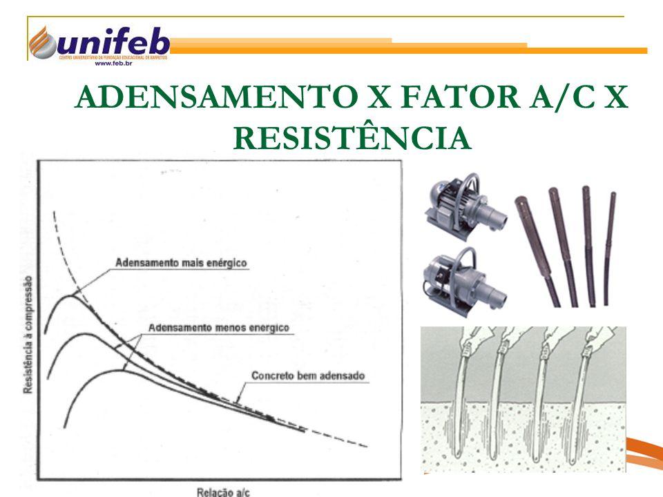 ADENSAMENTO X FATOR A/C X RESISTÊNCIA