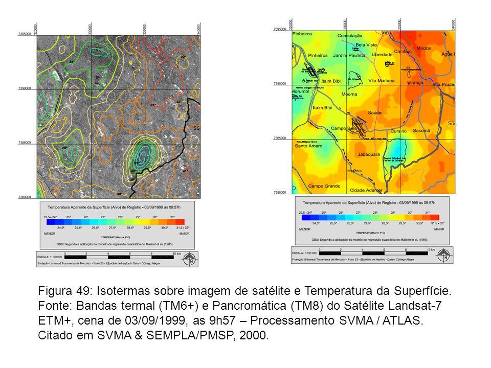 Figura 49: Isotermas sobre imagem de satélite e Temperatura da Superfície. Fonte: Bandas termal (TM6+) e Pancromática (TM8) do Satélite Landsat-7 ETM+