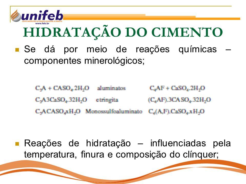 HIDRATAÇÃO DO CIMENTO Se dá por meio de reações químicas – componentes minerológicos; Reações de hidratação – influenciadas pela temperatura, finura e