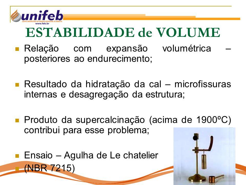 ESTABILIDADE de VOLUME Relação com expansão volumétrica – posteriores ao endurecimento; Resultado da hidratação da cal – microfissuras internas e desa