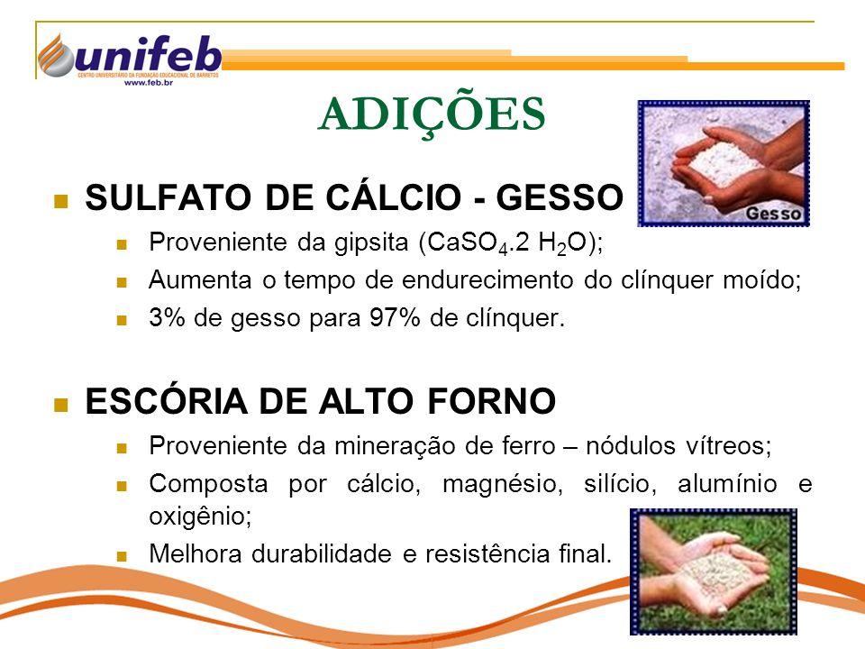 ADIÇÕES SULFATO DE CÁLCIO - GESSO Proveniente da gipsita (CaSO 4.2 H 2 O); Aumenta o tempo de endurecimento do clínquer moído; 3% de gesso para 97% de