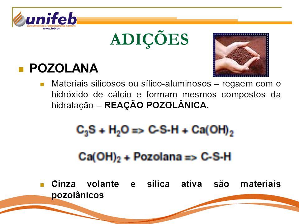 ADIÇÕES POZOLANA Materiais silicosos ou sílico-aluminosos – regaem com o hidróxido de cálcio e formam mesmos compostos da hidratação – REAÇÃO POZOLÂNI