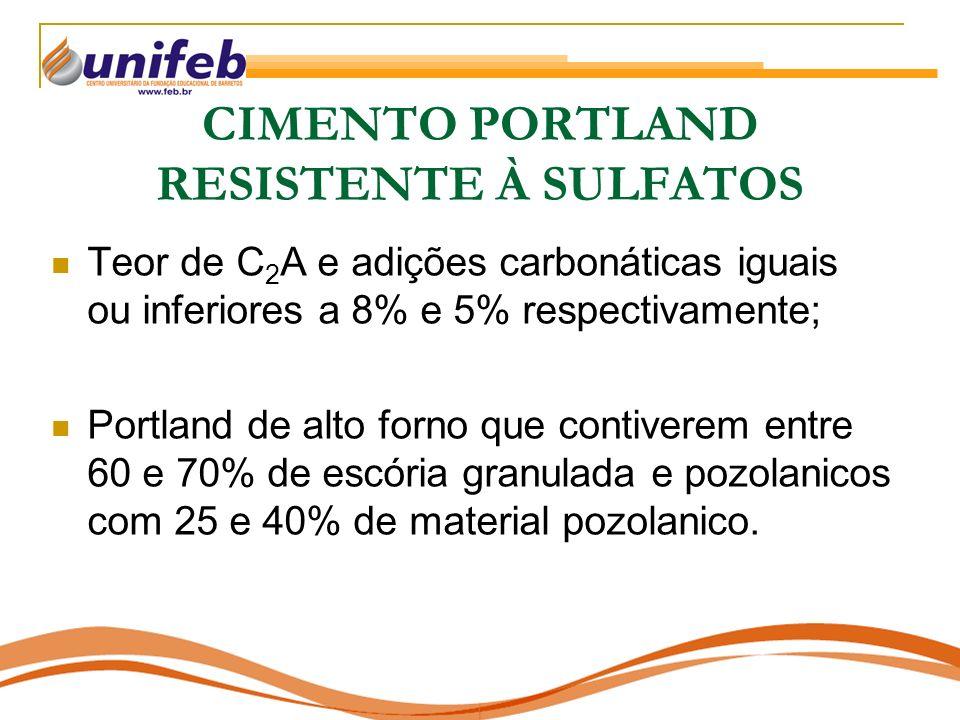 CIMENTO PORTLAND RESISTENTE À SULFATOS Teor de C 2 A e adições carbonáticas iguais ou inferiores a 8% e 5% respectivamente; Portland de alto forno que