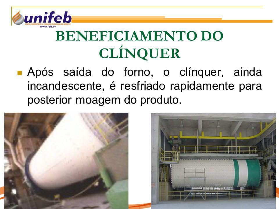 BENEFICIAMENTO DO CLÍNQUER Após saída do forno, o clínquer, ainda incandescente, é resfriado rapidamente para posterior moagem do produto.