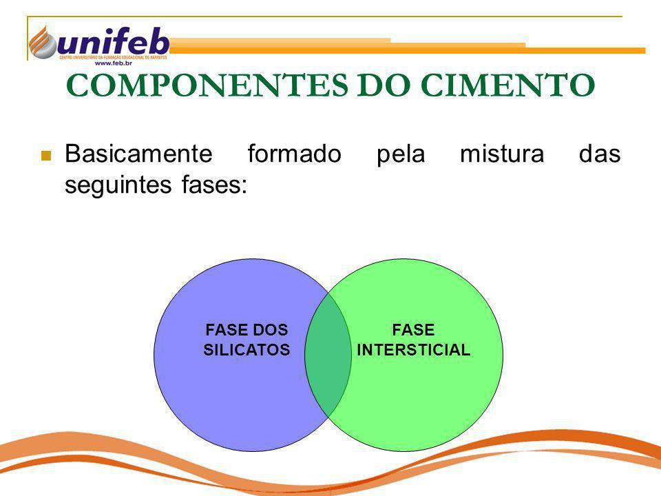 COMPONENTES DO CIMENTO Basicamente formado pela mistura das seguintes fases: FASE DOS SILICATOS FASE INTERSTICIAL