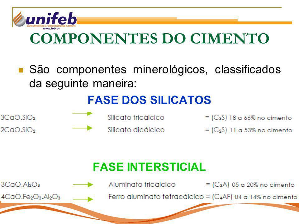 COMPONENTES DO CIMENTO São componentes minerológicos, classificados da seguinte maneira: FASE DOS SILICATOS FASE INTERSTICIAL