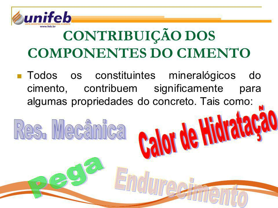 CONTRIBUIÇÃO DOS COMPONENTES DO CIMENTO Todos os constituintes mineralógicos do cimento, contribuem significamente para algumas propriedades do concre