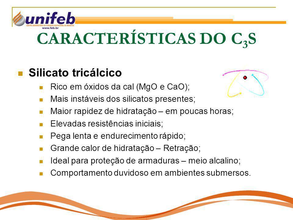 CARACTERÍSTICAS DO C 3 S Silicato tricálcico Rico em óxidos da cal (MgO e CaO); Mais instáveis dos silicatos presentes; Maior rapidez de hidratação –