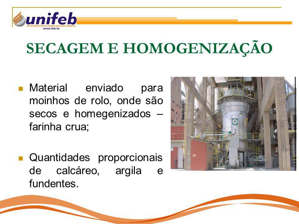 SECAGEM E HOMOGENIZAÇÃO Material enviado para moinhos de rolo, onde são secos e homegenizados – farinha crua; Quantidades proporcionais de calcáreo, a