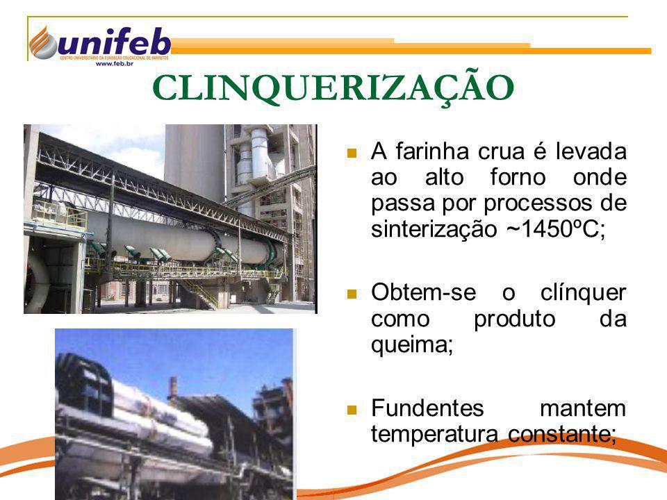 A farinha crua é levada ao alto forno onde passa por processos de sinterização ~1450ºC; Obtem-se o clínquer como produto da queima; Fundentes mantem t