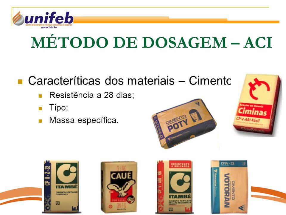 Caracteríticas dos materiais – Cimento Resistência a 28 dias; Tipo; Massa específica.