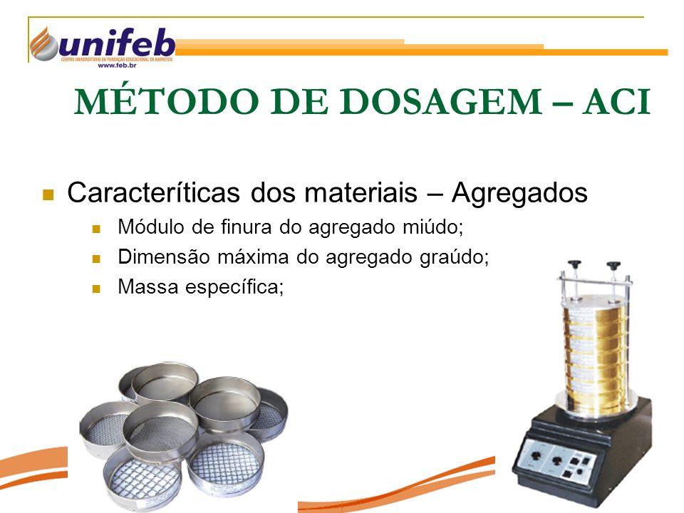MÉTODO DE DOSAGEM – ACI Caracteríticas dos materiais – Agregados Módulo de finura do agregado miúdo; Dimensão máxima do agregado graúdo; Massa específica;