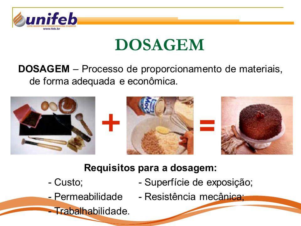 DOSAGEM DOSAGEM – Processo de proporcionamento de materiais, de forma adequada e econômica.
