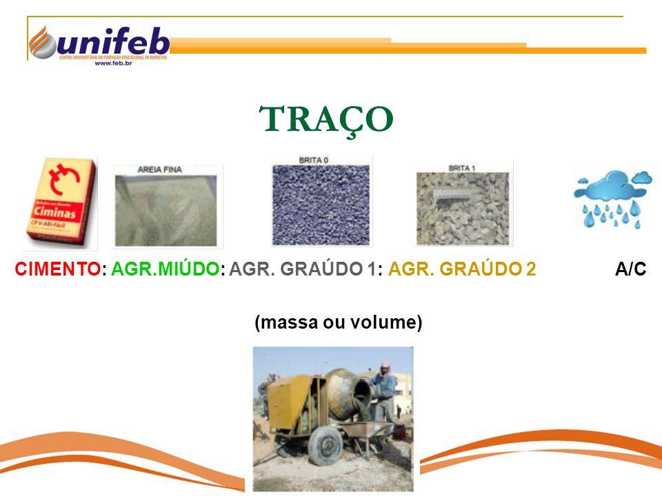 TRAÇO CIMENTO: AGR.MIÚDO: AGR. GRAÚDO 1: AGR. GRAÚDO 2 A/C (massa ou volume)