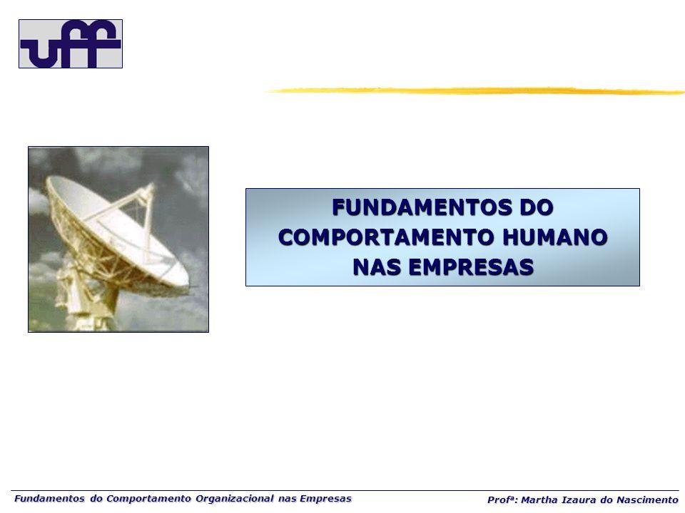 Fundamentos do Comportamento Organizacional nas Empresas Prof a : Martha Izaura do Nascimento FUNDAMENTOS DO COMPORTAMENTO HUMANO NAS EMPRESAS