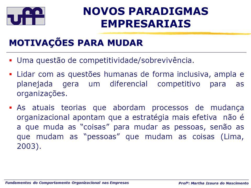 Fundamentos do Comportamento Organizacional nas Empresas Prof a : Martha Izaura do Nascimento Uma questão de competitividade/sobrevivência. Lidar com