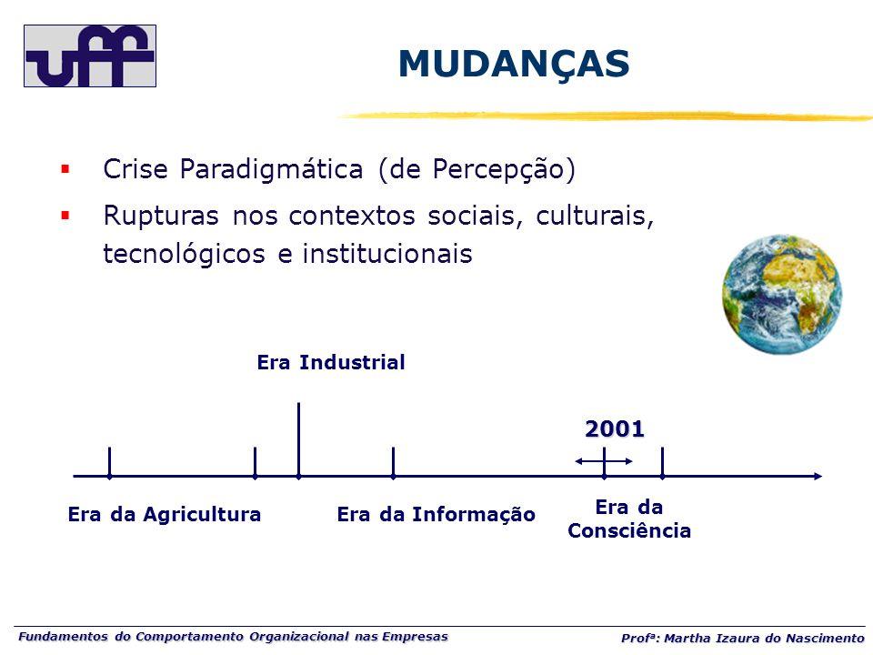 Fundamentos do Comportamento Organizacional nas Empresas Prof a : Martha Izaura do Nascimento Era da Consciência 2001 MUDANÇAS Crise Paradigmática (de