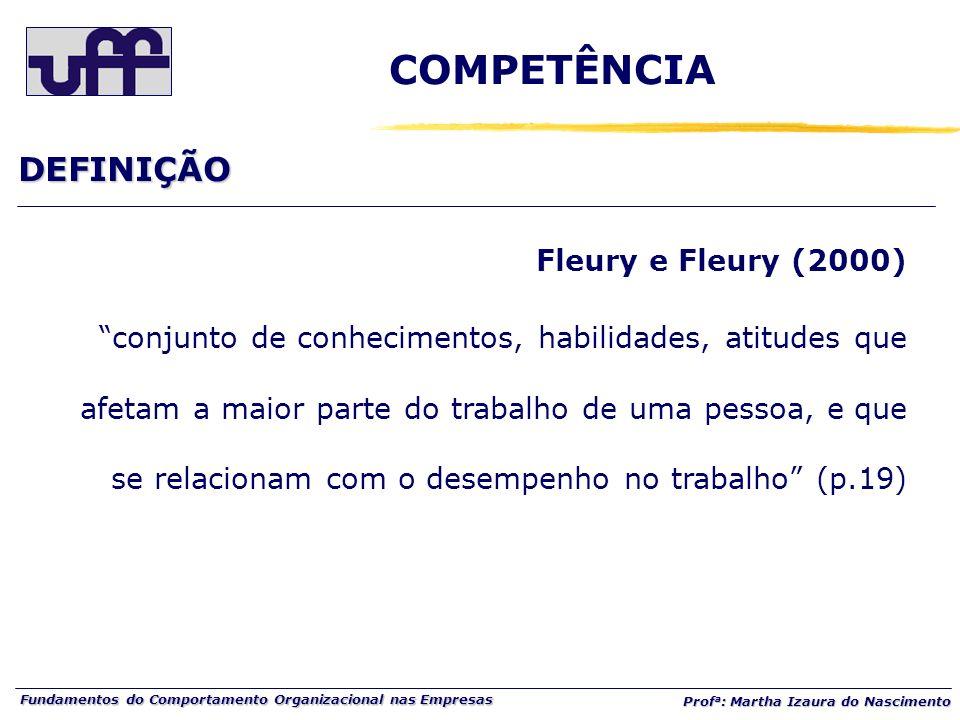 Fundamentos do Comportamento Organizacional nas Empresas Prof a : Martha Izaura do Nascimento Fleury e Fleury (2000) conjunto de conhecimentos, habili