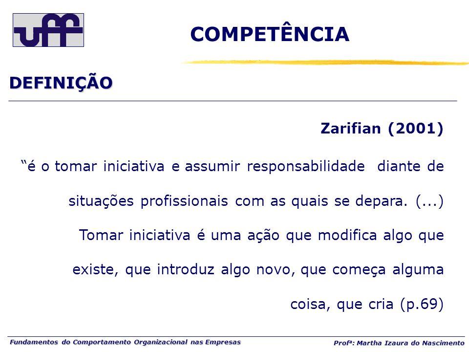Fundamentos do Comportamento Organizacional nas Empresas Prof a : Martha Izaura do Nascimento Zarifian (2001) é o tomar iniciativa e assumir responsab