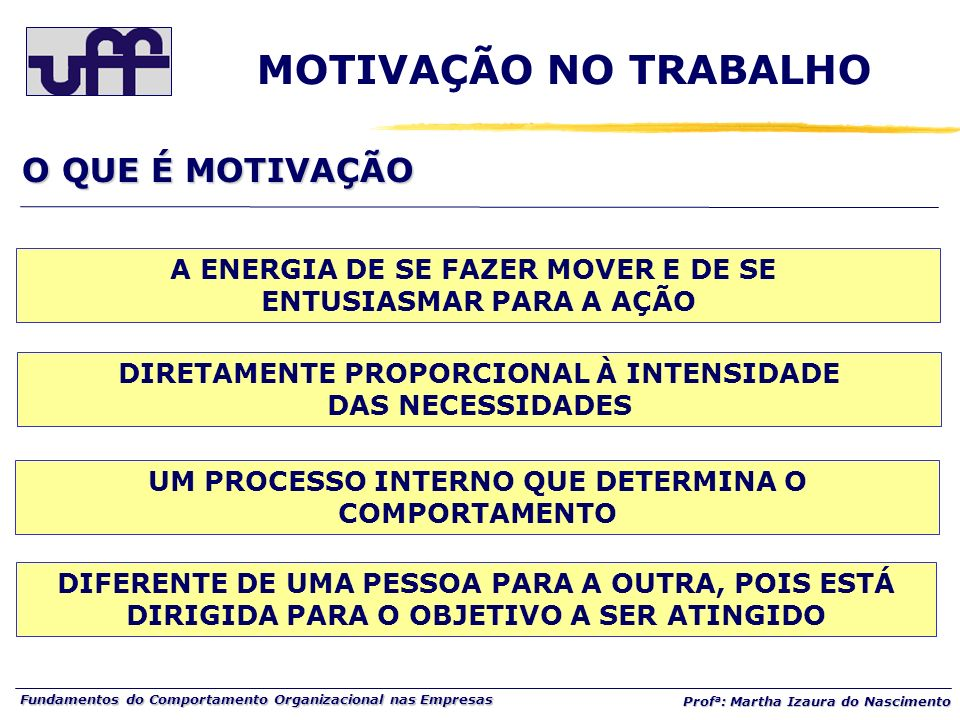 Fundamentos do Comportamento Organizacional nas Empresas Prof a : Martha Izaura do Nascimento A ENERGIA DE SE FAZER MOVER E DE SE ENTUSIASMAR PARA A A