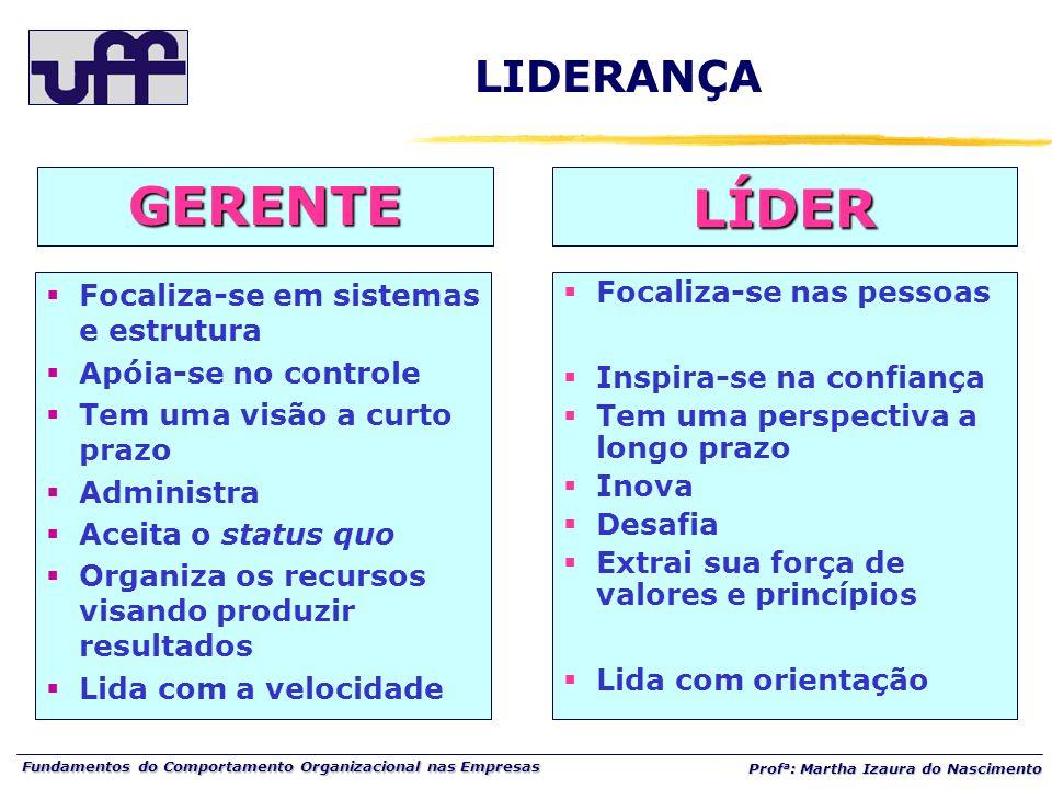 Fundamentos do Comportamento Organizacional nas Empresas Prof a : Martha Izaura do Nascimento LIDERANÇA GERENTE Focaliza-se em sistemas e estrutura Ap