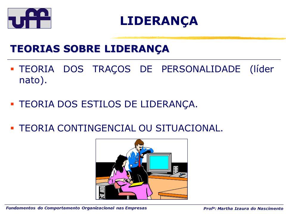 Fundamentos do Comportamento Organizacional nas Empresas Prof a : Martha Izaura do Nascimento LIDERANÇA TEORIA DOS TRAÇOS DE PERSONALIDADE (líder nato
